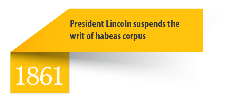 1861 President Lincoln suspends the writ of habeas corpus