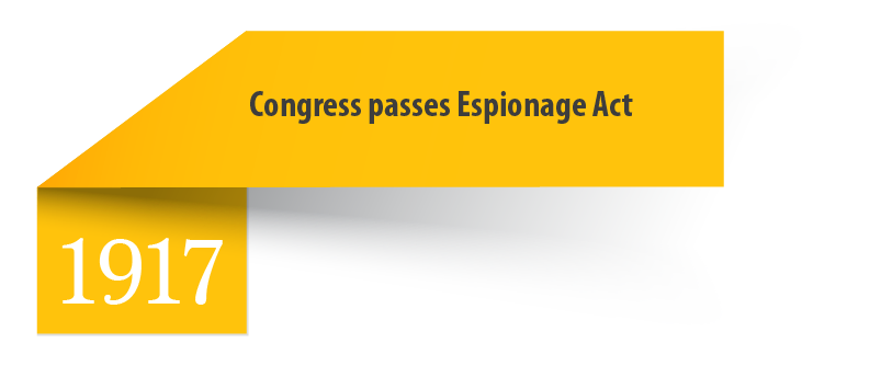 1917 Congress passes Espionage Act