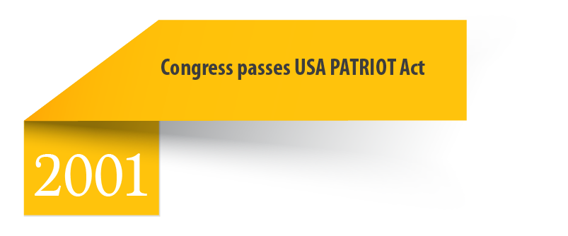 2001 Congress passes USA PATRIOT Act